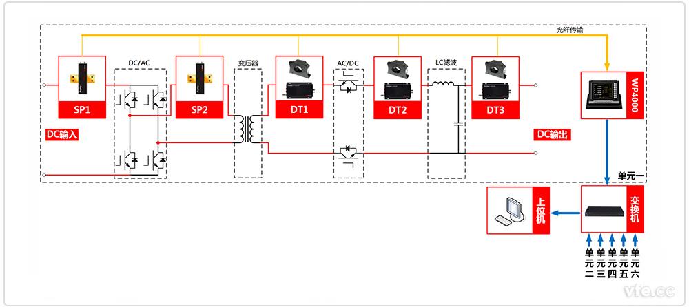 DC-DC开关电源测试系统原理图